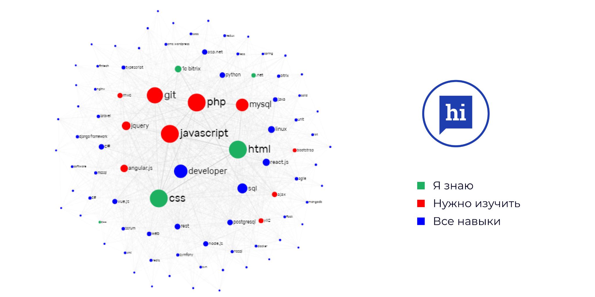 hibrain_graph.png